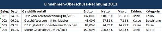 einnahmenberschussrechnung excel beispiel einnahmenberschussrechnung 2013 - Einnahmen Uberschuss Rechnung Beispiel